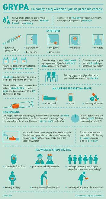 Jak szybko wirusy rozprzestrzeniają się w publicznej przestrzeni? Zdziwisz się!