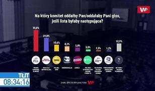 """Konflikt na prawicy. Jarosław Gowin dołączy do opozycji? Borys Budka: """"Wiele rzeczy jest możliwych"""""""