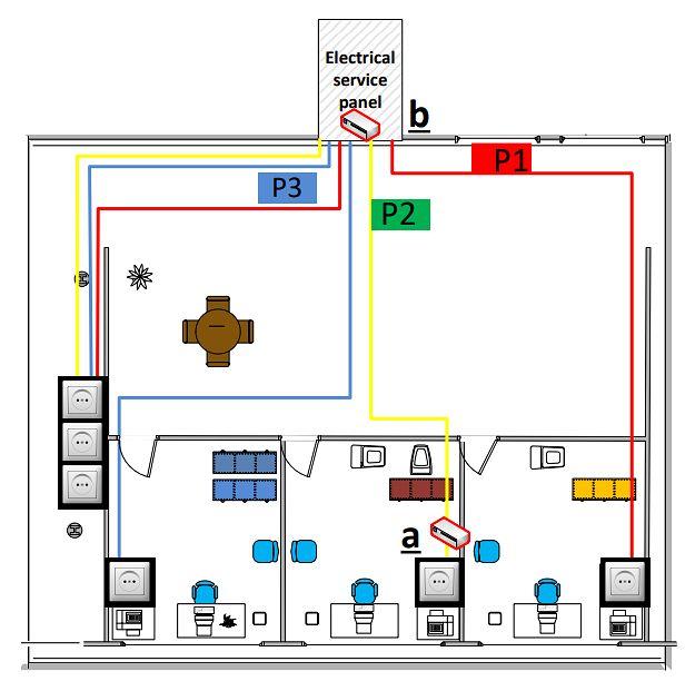 Dwie metody podłączenia odbiornika. Bezpieczniejsza z punktu widzenia atakującego zakłada podpięcie się pod skrzynkę elektryczną poza budynkiem. Źródło: publikacja z badaniami.