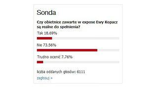 Czy obietnice zawarte w expose Ewy Kopacz są realne do spełnienia? Ankieta WP.PL
