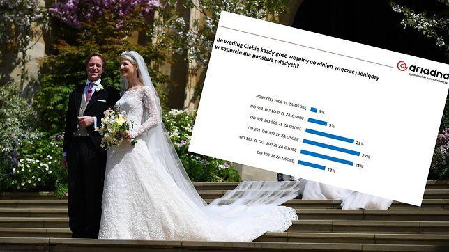 Zdaniem Polaków 600 zł od pary wystarczy. Wedding plannerzy się z tym zgadzają