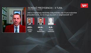 Wybory 2020 r. Prof. Jarosław Fils: Ostatnie trzy starcia wyborcze PiS przegrał z opozycją