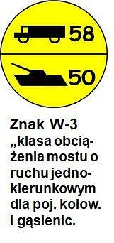 Klasa obciążenia mostu o ruchu jednokierunkowym dla poj. kołowych i gąsienicowych