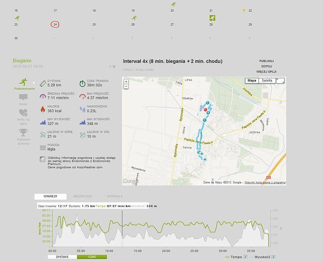 Mapa, wykresy, szczegółowe informacje