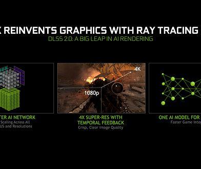Twój sprzęt nie udźwignie Cyberpunka? Sprawdź nowe laptopy z kartami Nvidii