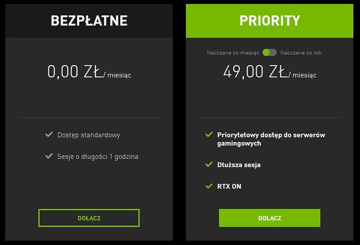 Ile kosztuje GeForce Now?