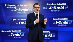 Polska gospodarka z kwartału na kwartał będzie słabsza. Zaciągamy hamulec w przemyśle, budowlance i eksporcie