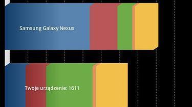 Najlepszy z najtańszych - Tablet Goclever  A73 - Quadrant Standard Edition