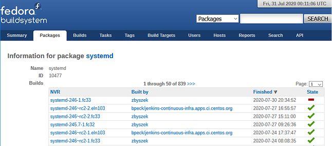 246 nadchodzi (foji.fedoraproject.org)