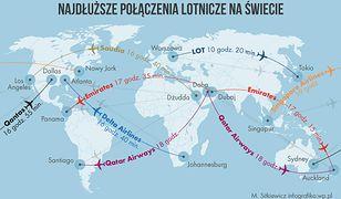 Najdłuższe połączenia lotnicze na świecie