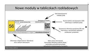 Bielsko-Biała. Nowe tabliczki informacyjne. Ma być czytelniej i przejrzyściej