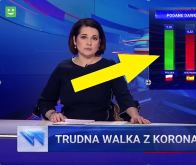"""Też to widzieliście? Słupki """"Wiadomości"""" TVP hitem sieci"""