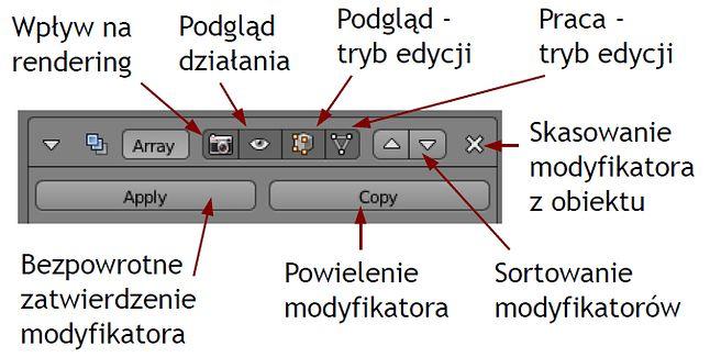 Wspólne elementy modyfikatorów