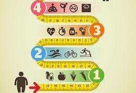 Oblicza odchudzania - oto 48 naukowo udowodnionych sposobów na zrzucenie wagi