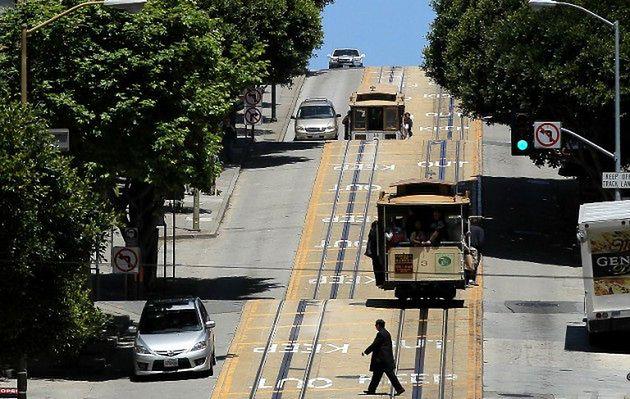 Powell Street, San Francisco, USA