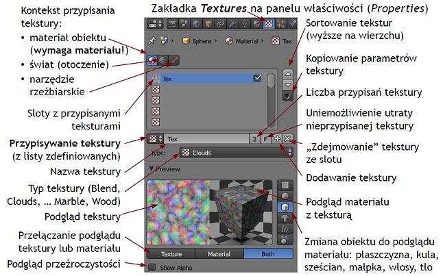 Zarządzanie teksturami