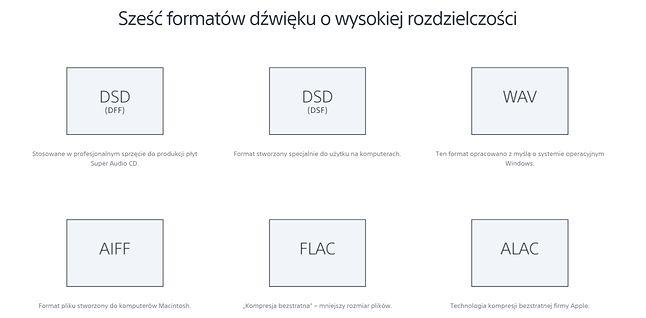 bezstratne formaty plików