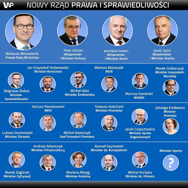 Mateusz Morawiecki przedstawił skład nowego rządu