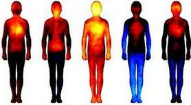 Naukowcy stworzyli mapę ludzkich uczuć