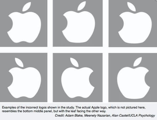 Potrafisz rozpoznać logo Apple? Zdziwisz się