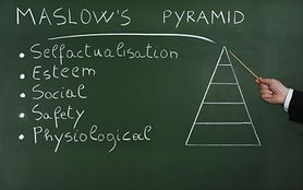 Piramida Maslowa, czyli hierarchia potrzeb