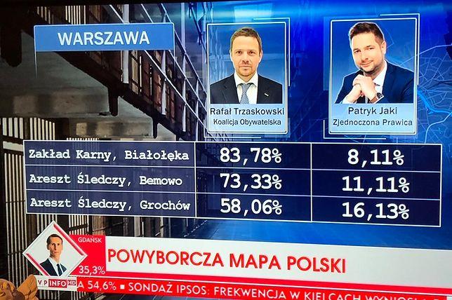Podczas wieczoru wyborczego TVP Info wróciło do głosowanie sprzed dwóch tygodni w Warszawie