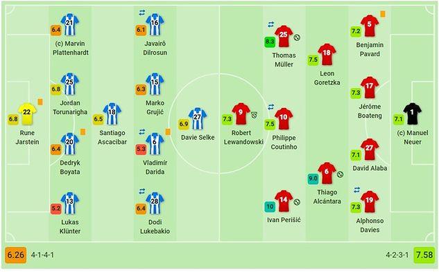 Bundesliga 5. 10. 19