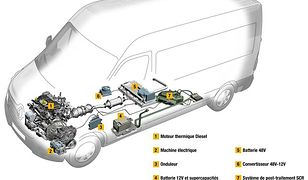 Renault zapowiada szereg innowacyjnych rozwiązań