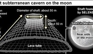 Wizualizacja księżycowej jaskini