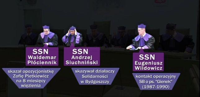 Wiadomości pokazują powiązania trzech z siedmiu członków SN z poprzednim systemem