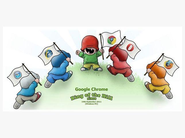 Firefox i Internet Explorer zwiększają udział w rynku, Chrome w dół