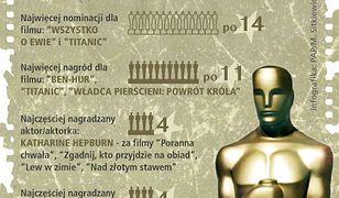 Oscarowe rekordy