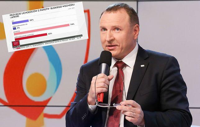 W sondażu według TVP wzięło udział 143 proc. ankietowanych. Internauci płaczą ze śmiechu