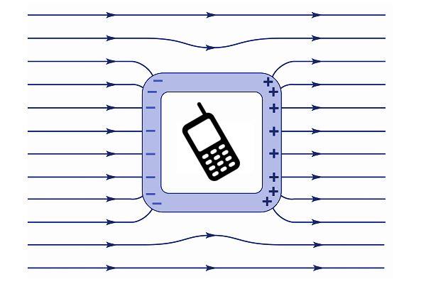 Klatka Faradaya zablokuje komunikację radiową. W tej roli sprawdzi się lodówka