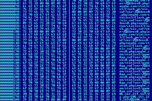 Fragment pliku konfiguracyjnego li.php