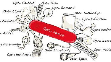 Oprogramowanie open source czy oprogramowanie zamknięte? Oto jest pytanie  - (zródło: www.upload.wikimedia.org)