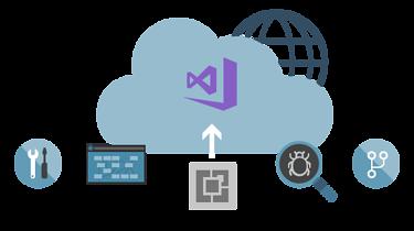 Zaczynamy zabawę z rozszerzeniami do Visual Studio