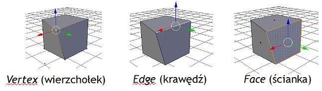 Wierzchołek - krawędź - ścianka (powierzchnia)