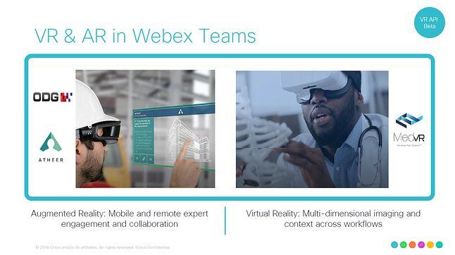 Sztuczna i rozszerzona rzeczywistość w Webex Teams.