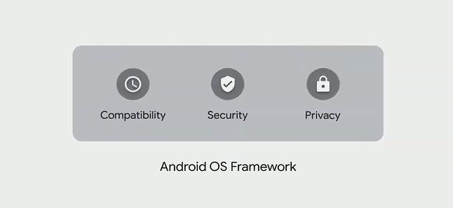 Elementy Android OS Framework, fragment prezentacji Google I/O 2019, źrodło: Google.