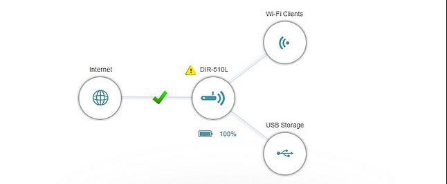 Intuicyjnie przedstawione informacje o stanie routera w panelu webowym