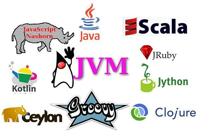Języki JVM