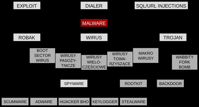 Źródło grafiki: Wikipedia