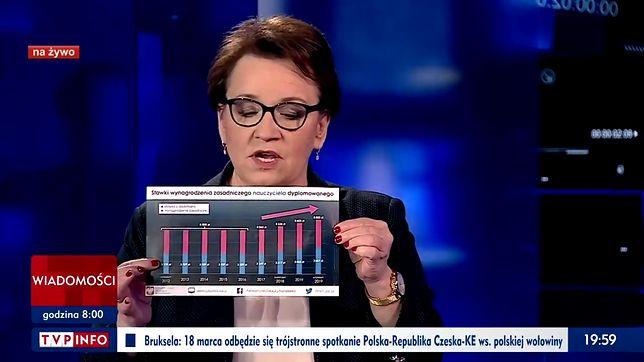 Anna Zalewska w TVP. Pokazała wykresy i uderzyła w poprzedników