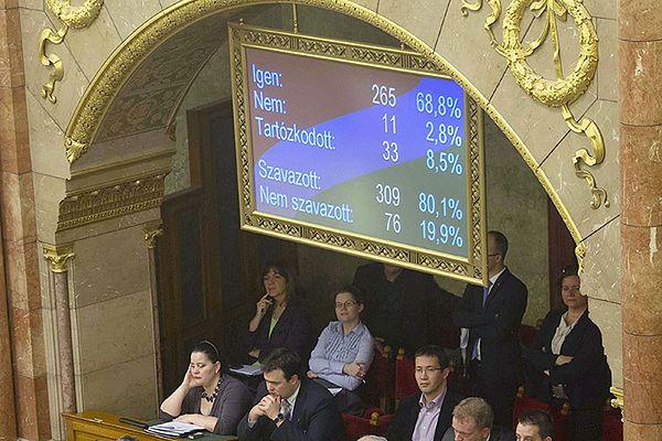 Tablica z wynikiem głosowania w węgierskim parlamencie