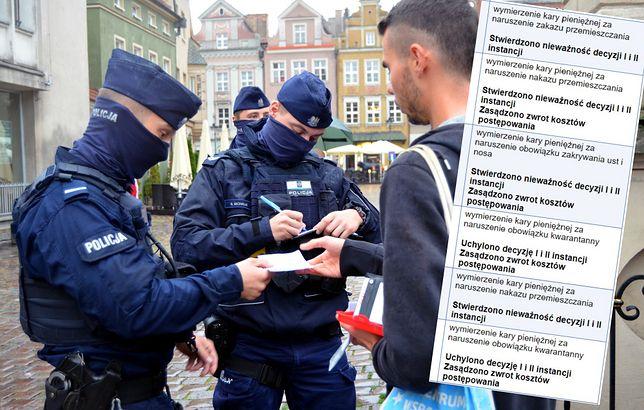Koronawirus. Sąd w Warszawie anulował i uchylił 21 decyzji o karach finansowych za łamanie obostrzeń