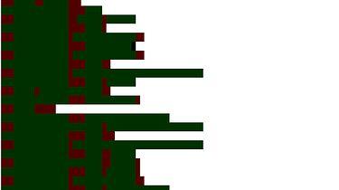 Ezoteryczne Jezyki programowania