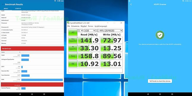 Geekbench 4 Compute (failed) / CrystlDiskMark 5 / ADUPS