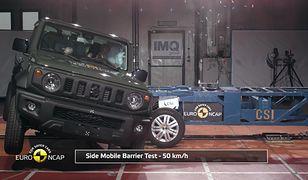 Suzuki Jimny 2018 - testy zderzeniowe