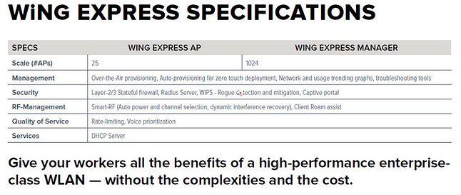 Specyfikacja WiNG Express